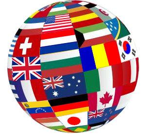 SSH Language Localization